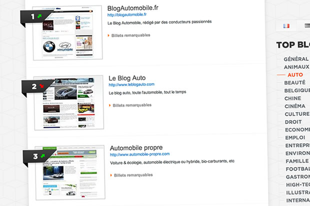 Automobile Propre, blog influent ?