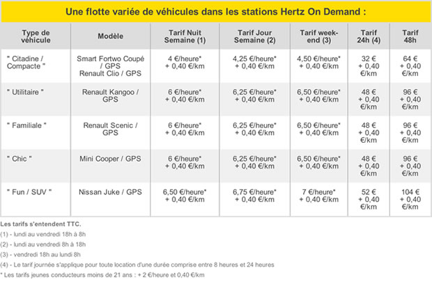 Tarifs Hertz On Demand