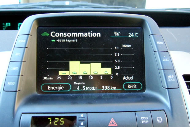 toyota-prius-consommation