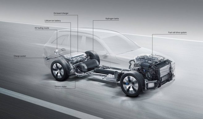 Fonctionnement du Mercedes GLC F-Cell